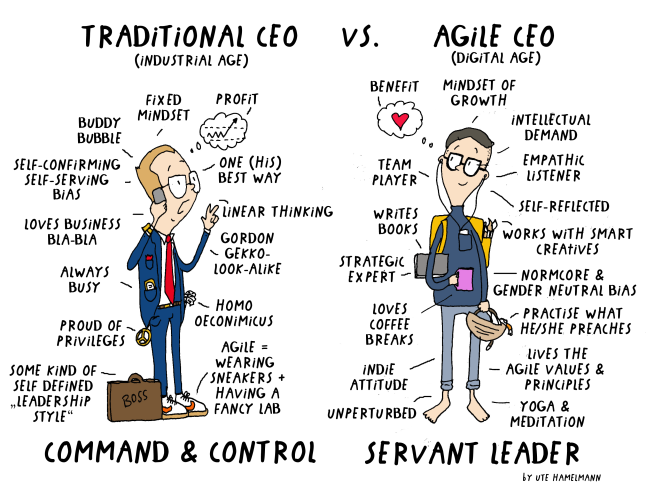 Cartoon Traditional industrial CEO Skills versus Agile Digital CEO Skills
